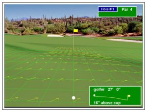 Golf simulator rentals - on screen putting